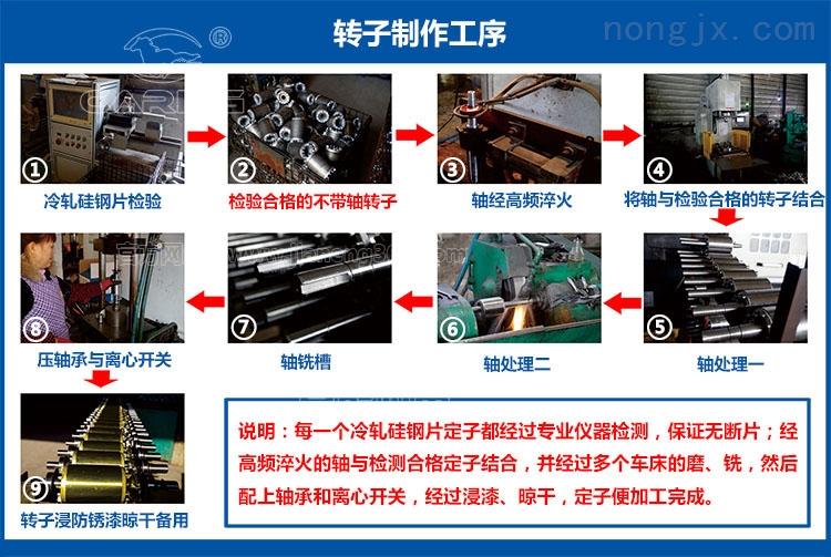 四川嘉能机电-转子制作工序