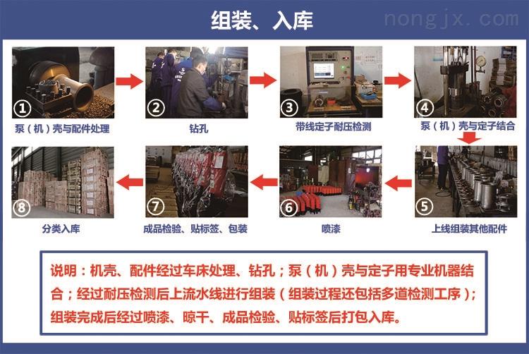 四川嘉能机电-水泵、切割泵组装与入库工序