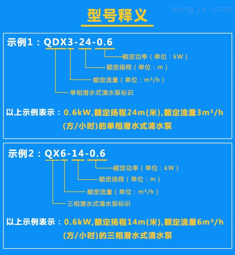 清水泵QDX3-24-0.6、QX6-14-0.6型号含义