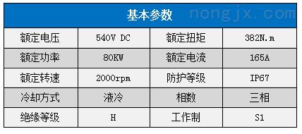 硕博电子80KW水冷动力总成 MSP38-080S382X2000H29