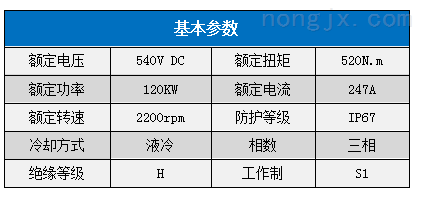 硕博电子120KW水冷动力总成 MSP38-120S520X2200H290