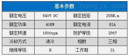 硕博电子40KW水冷动力总成 MSP38-040S255X1500H290