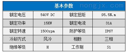 硕博电子15KW风冷动力总成 MSP38-015F095X1500H210
