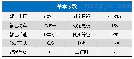 硕博电子7.5KW风冷动力总成 MSP38-007F023X3000H210