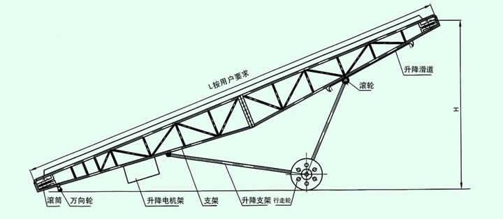 移动式皮带输送机结构图
